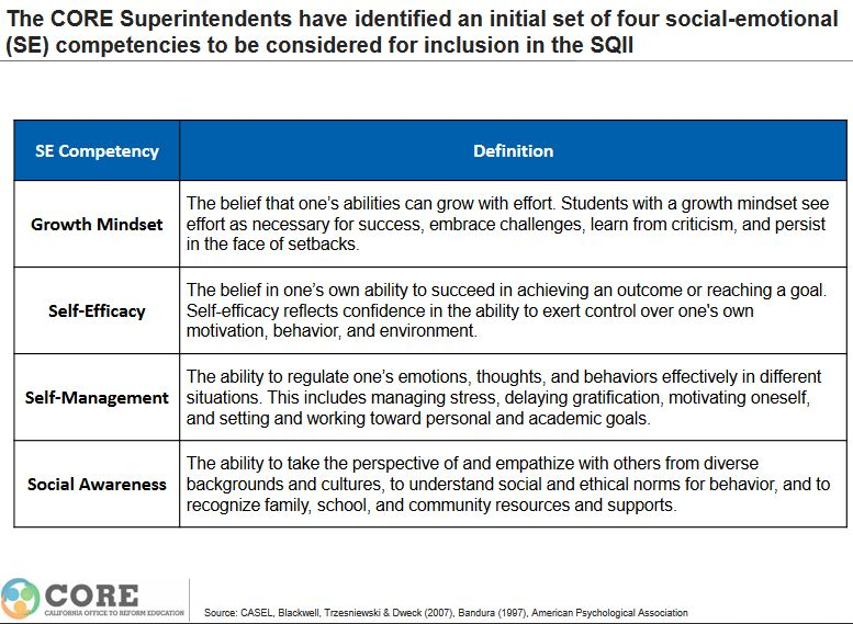 core-districts-sel