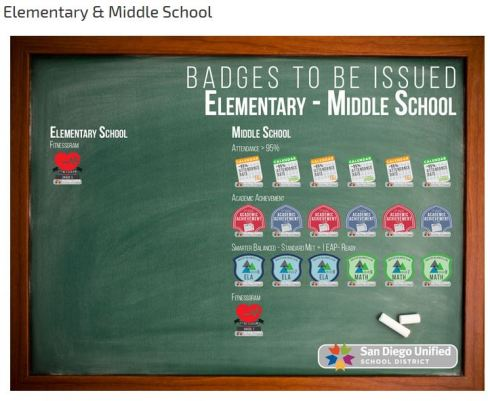 Elementary and Middle School Badges