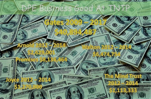 TNTP Money Graphic
