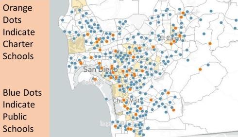 San Diego Schools