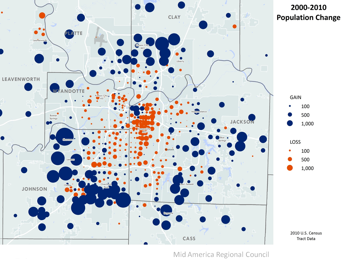 KC Population Change