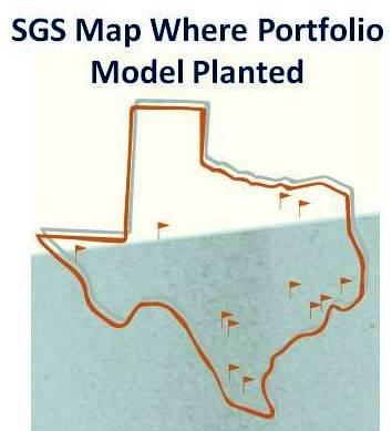 texas portfolio model map