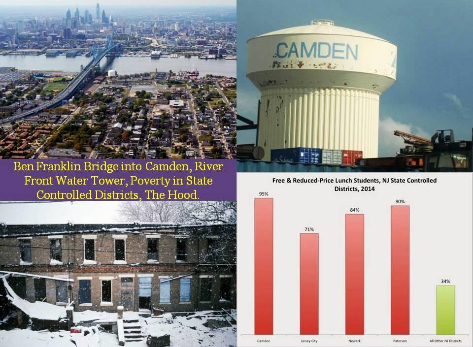 Camden Images