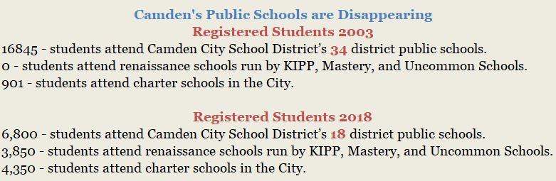 Schools Disappearing