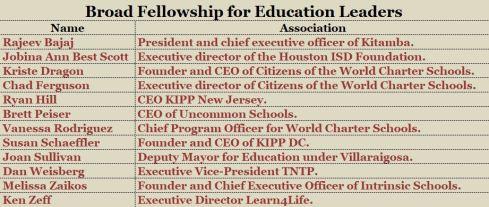 Broad Fellowship Leaders