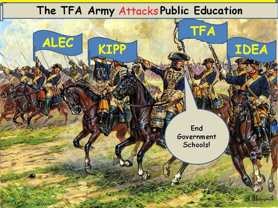 TFA Army