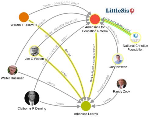 Littls Sis Map Attacking Little Rock Schools