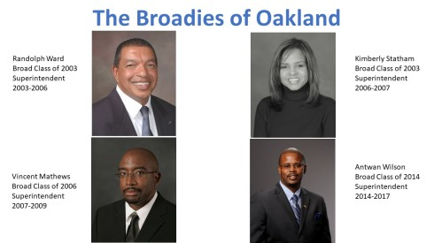 The Broadies of Oakland