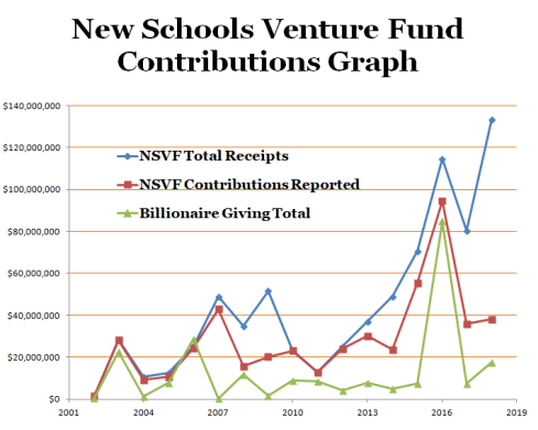 Contribution Graph